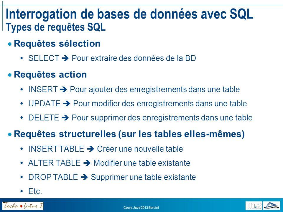Interrogation de bases de données avec SQL Types de requêtes SQL