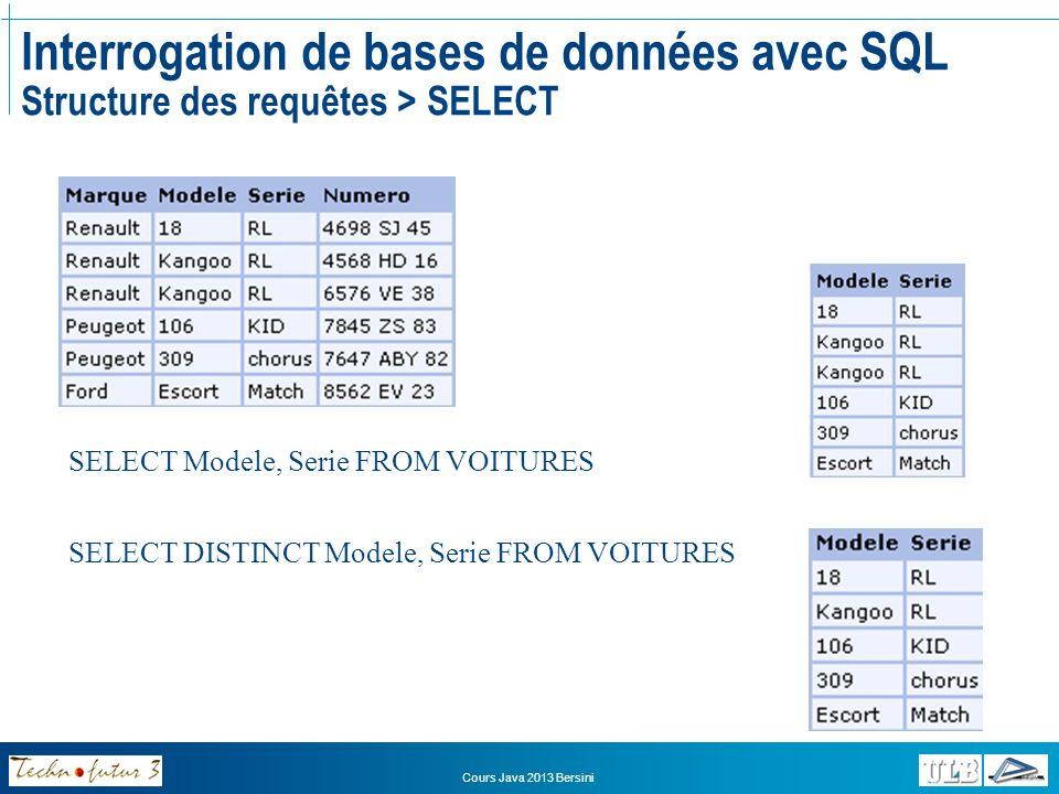 Interrogation de bases de données avec SQL Structure des requêtes > SELECT