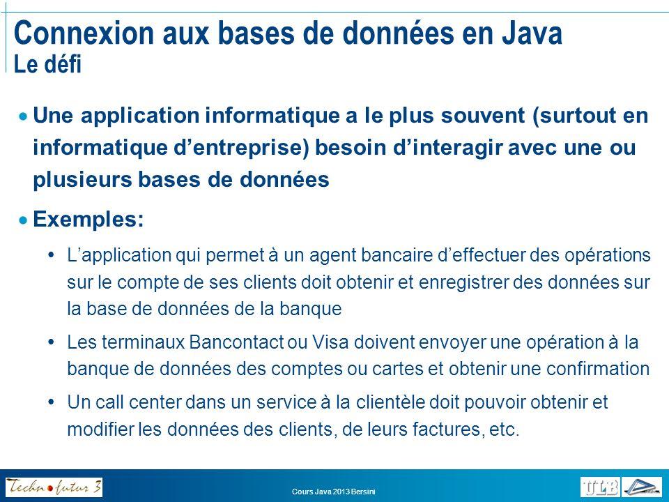 Connexion aux bases de données en Java Le défi