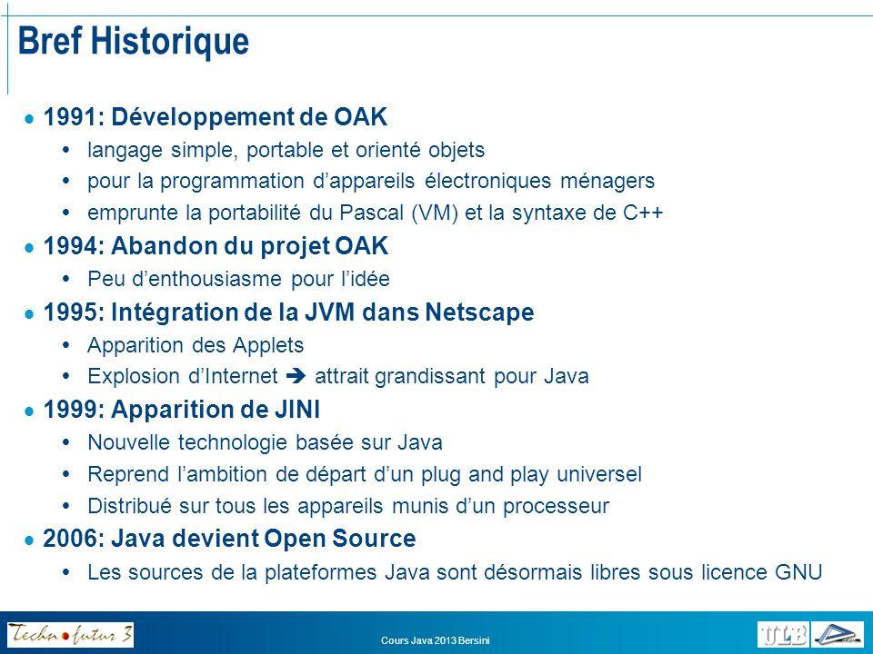Bref Historique 1991: Développement de OAK 1994: Abandon du projet OAK