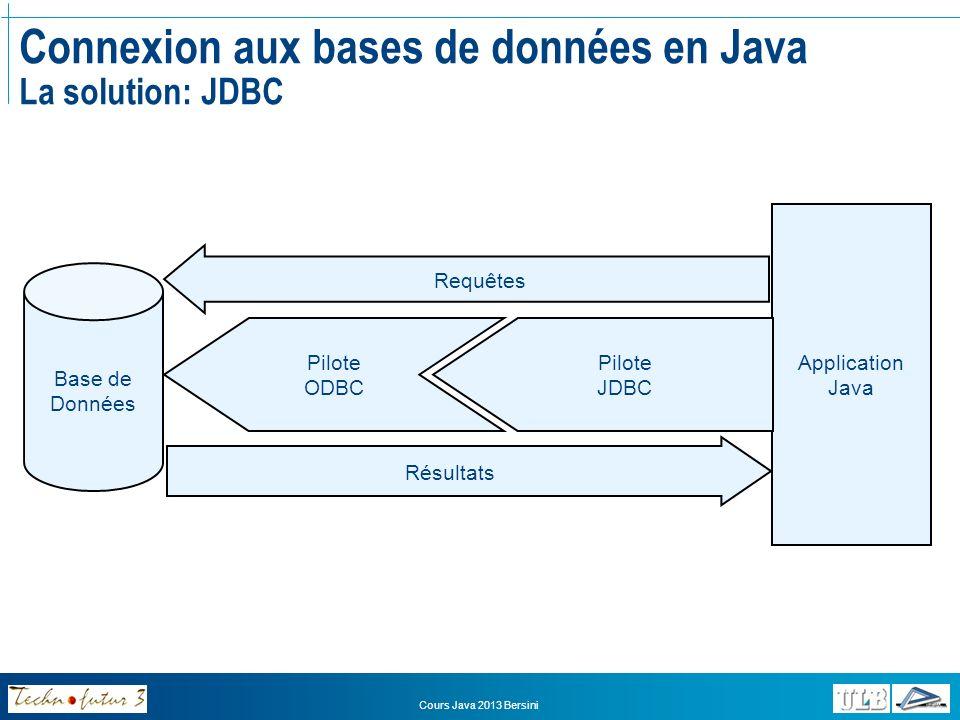 Connexion aux bases de données en Java La solution: JDBC