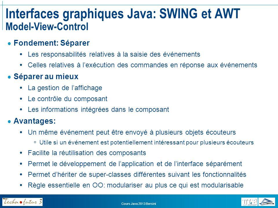 Interfaces graphiques Java: SWING et AWT Model-View-Control