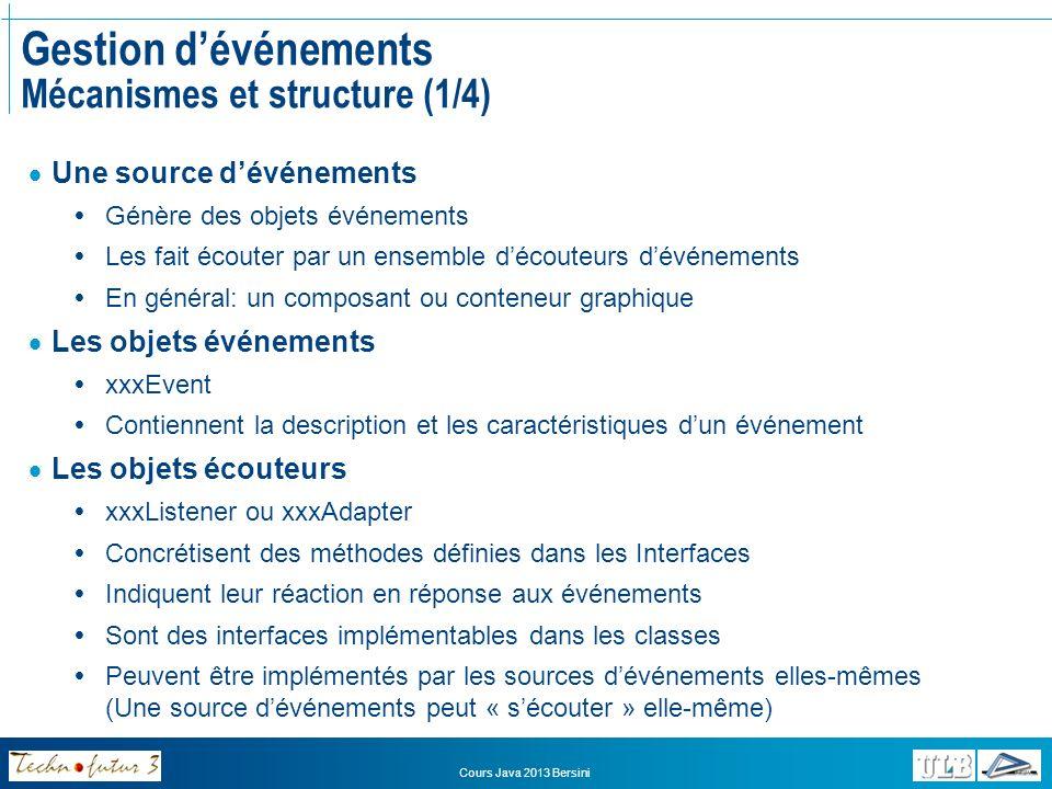 Gestion d'événements Mécanismes et structure (1/4)