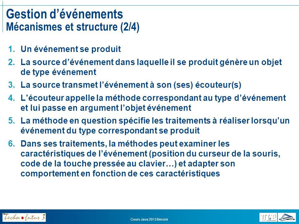 Gestion d'événements Mécanismes et structure (2/4)