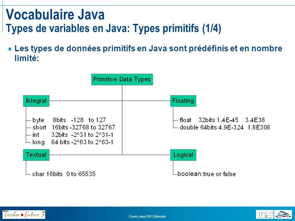 Vocabulaire Java Types de variables en Java: Types primitifs (1/4)