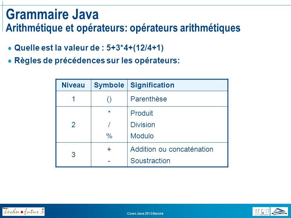 Grammaire Java Arithmétique et opérateurs: opérateurs arithmétiques
