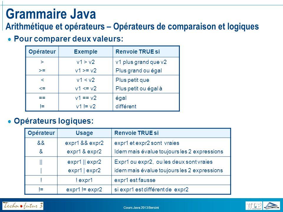 Grammaire Java Arithmétique et opérateurs – Opérateurs de comparaison et logiques
