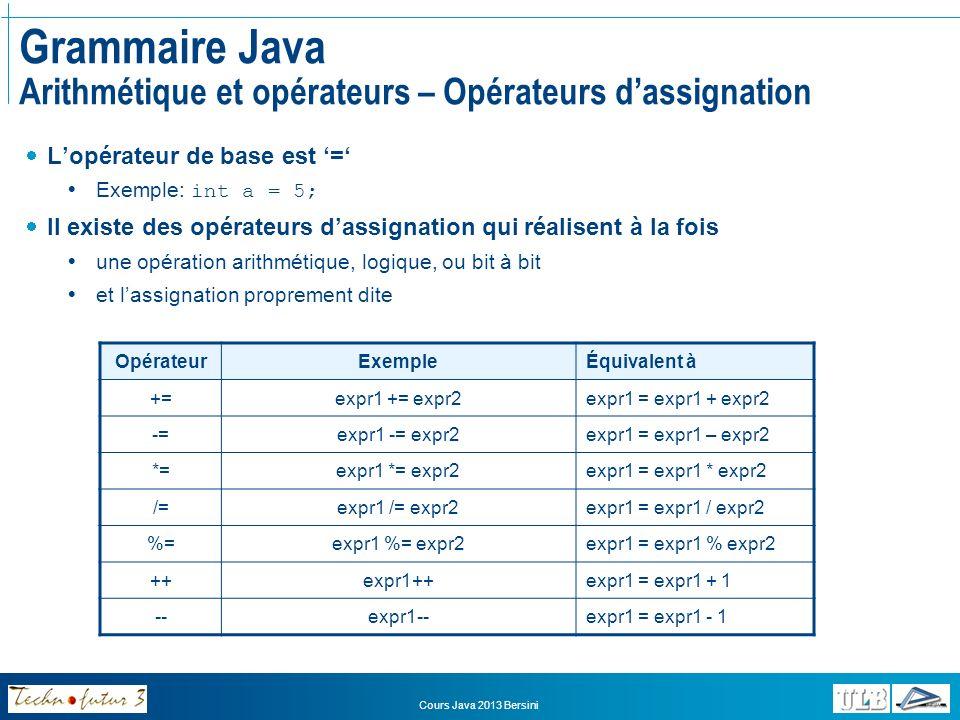 Grammaire Java Arithmétique et opérateurs – Opérateurs d'assignation