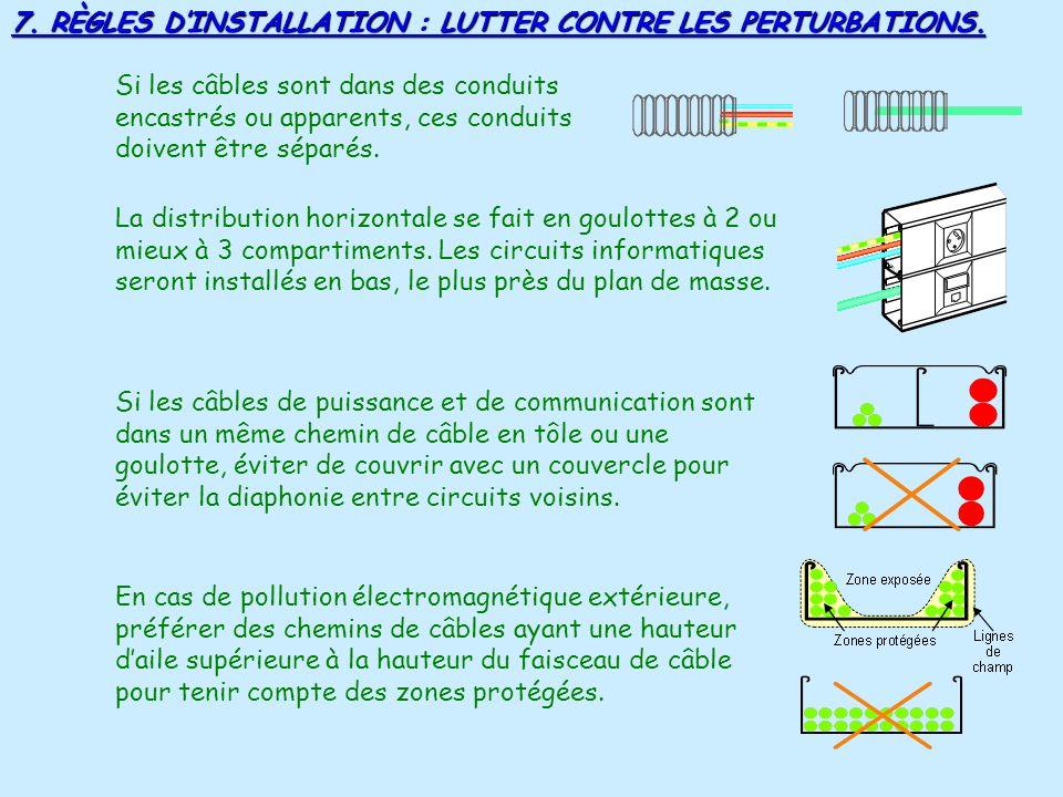 7. RÈGLES D'INSTALLATION : LUTTER CONTRE LES PERTURBATIONS.