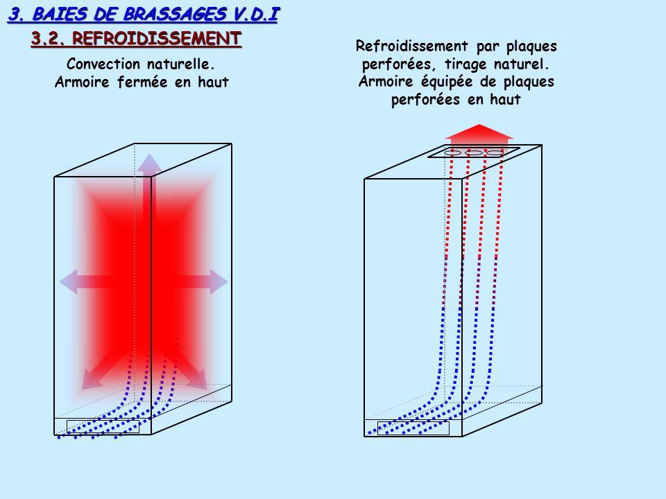 3. BAIES DE BRASSAGES V.D.I 3.2. REFROIDISSEMENT