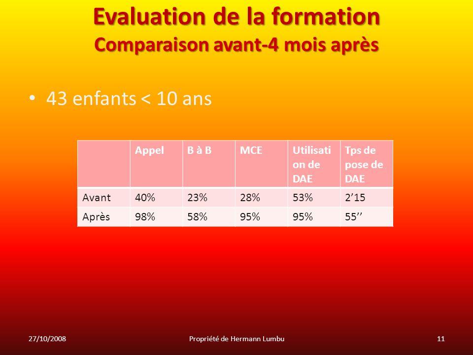Evaluation de la formation Comparaison avant-4 mois après