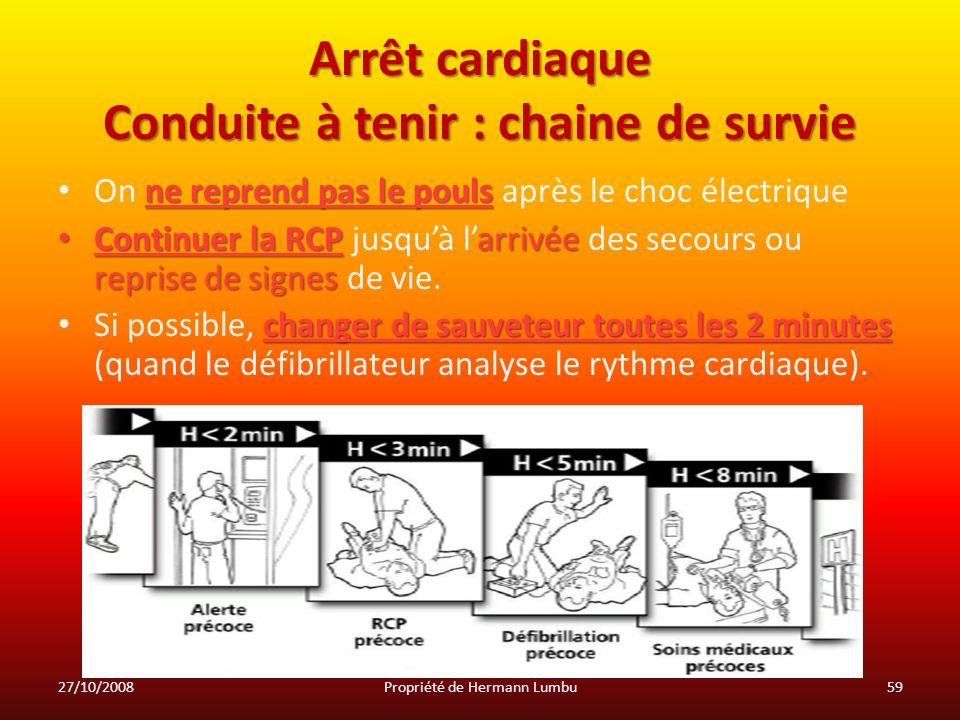 Arrêt cardiaque Conduite à tenir : chaine de survie