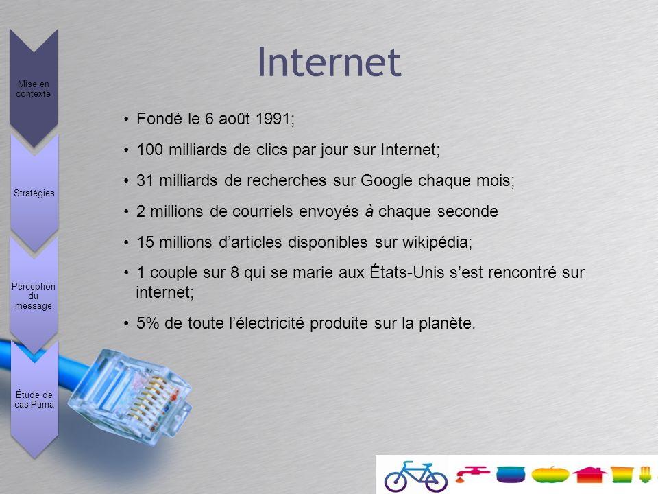 Internet Fondé le 6 août 1991;