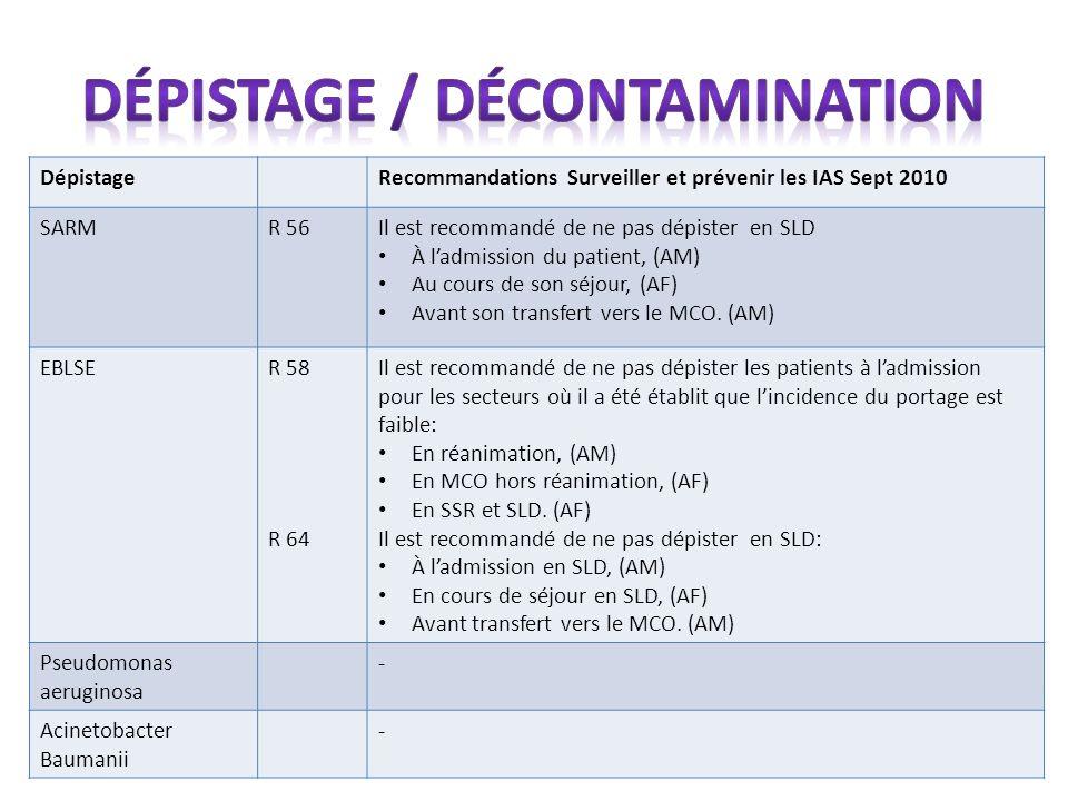 dépistage / décontamination