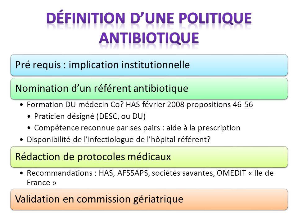 Définition d'une politique antibiotique
