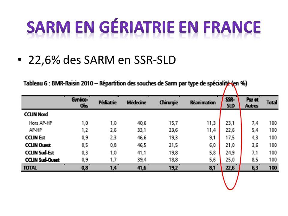 SARM en gériatrie en France