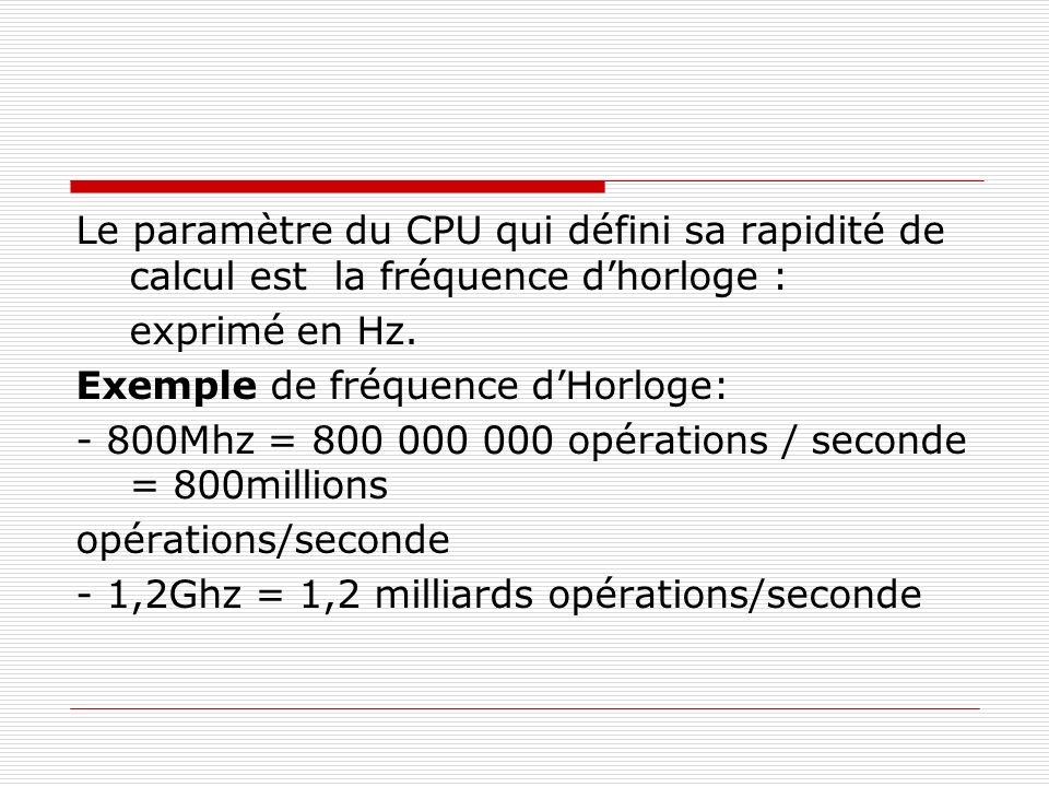 Le paramètre du CPU qui défini sa rapidité de calcul est la fréquence d'horloge :