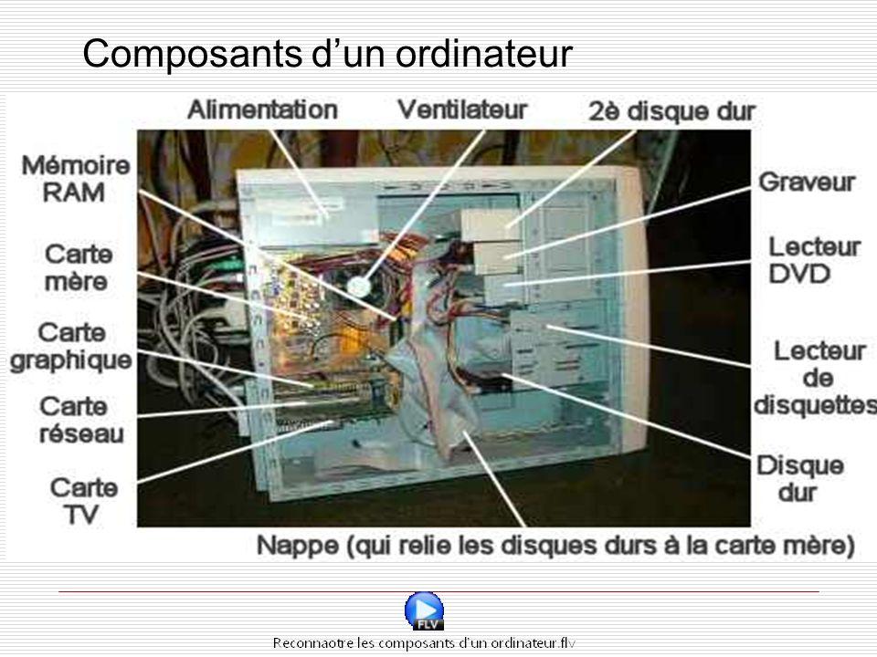 Composants d'un ordinateur