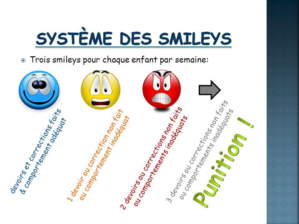 Punition ! Système des smileys