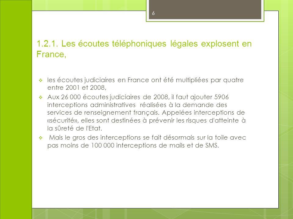 1.2.1. Les écoutes téléphoniques légales explosent en France,