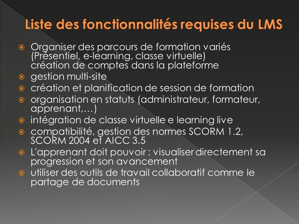 Liste des fonctionnalités requises du LMS