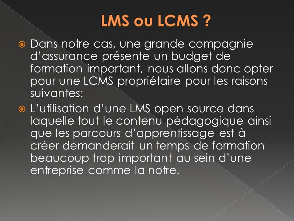 LMS ou LCMS