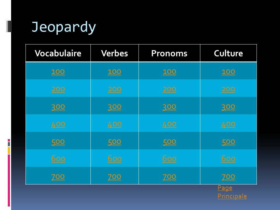 Jeopardy Vocabulaire Verbes Pronoms Culture 100 200 300 400 500 600