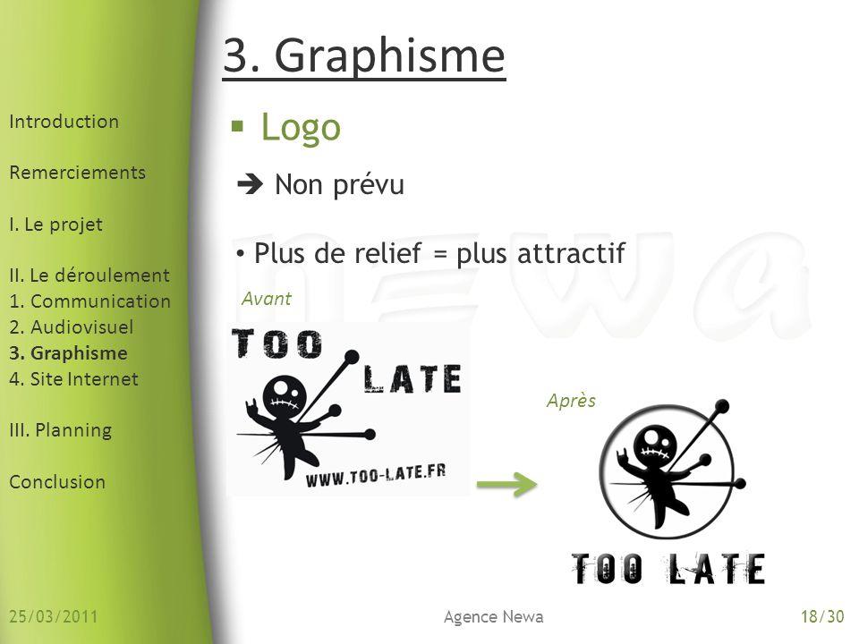 3. Graphisme Logo  Non prévu Plus de relief = plus attractif