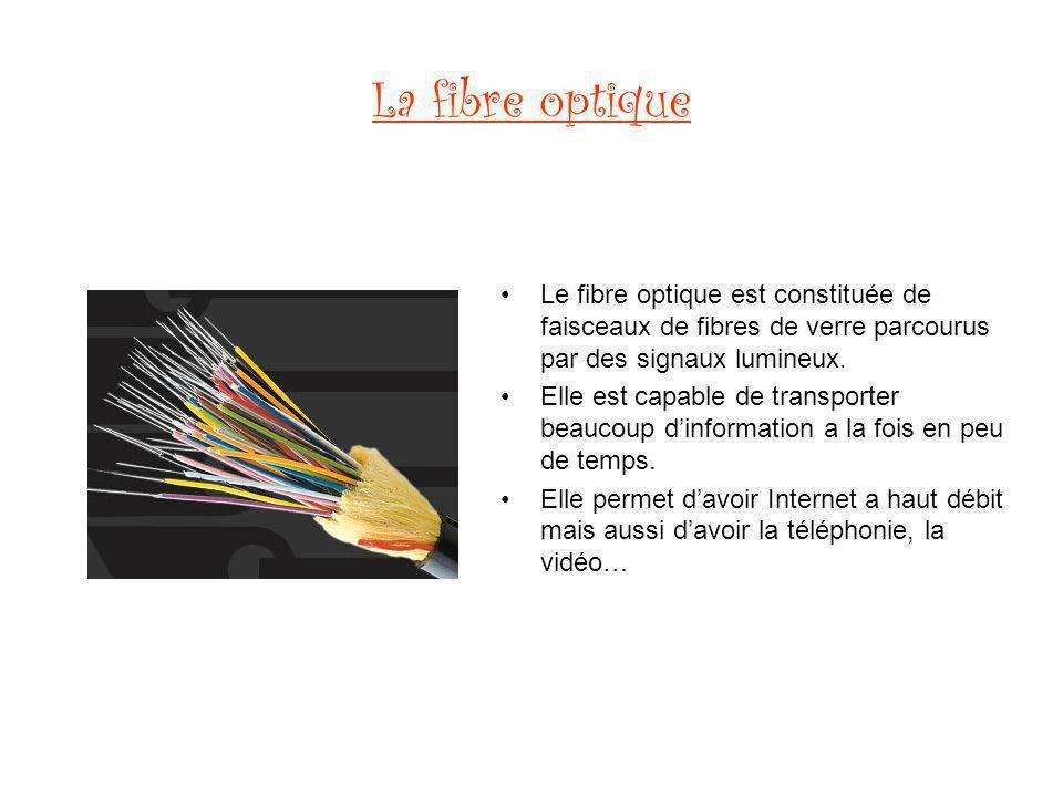 La fibre optique Le fibre optique est constituée de faisceaux de fibres de verre parcourus par des signaux lumineux.
