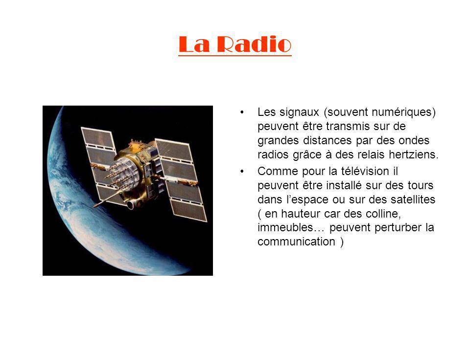 La Radio Les signaux (souvent numériques) peuvent être transmis sur de grandes distances par des ondes radios grâce à des relais hertziens.