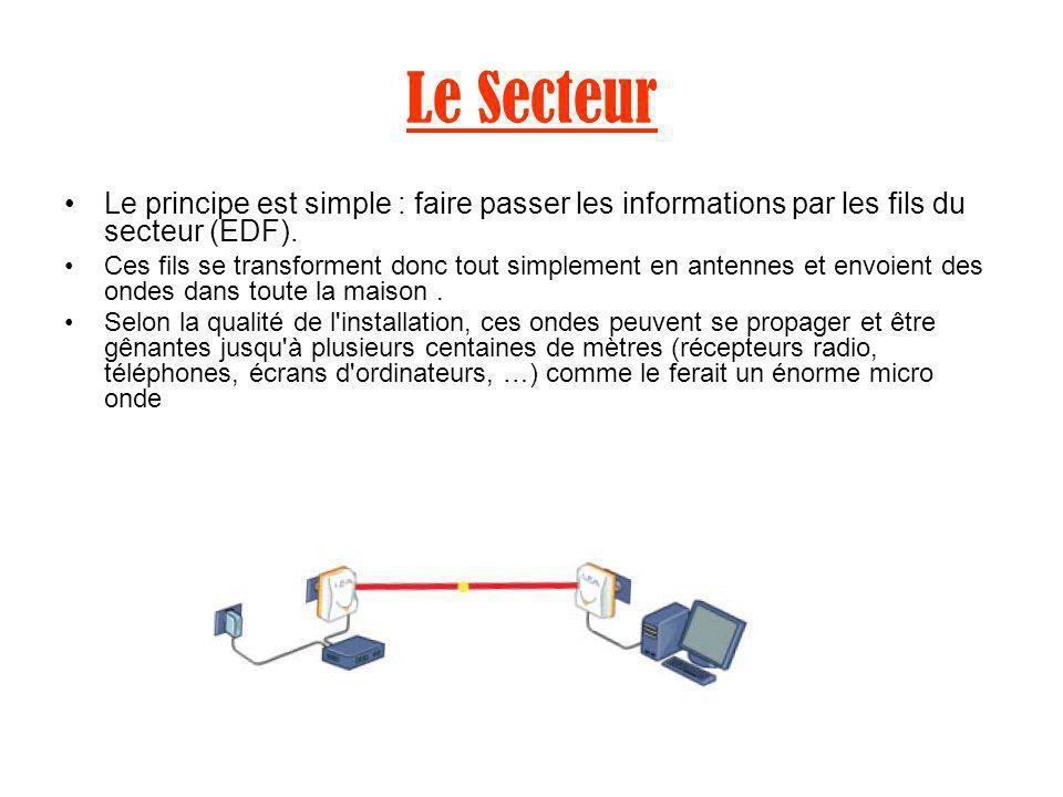 Le Secteur Le principe est simple : faire passer les informations par les fils du secteur (EDF).