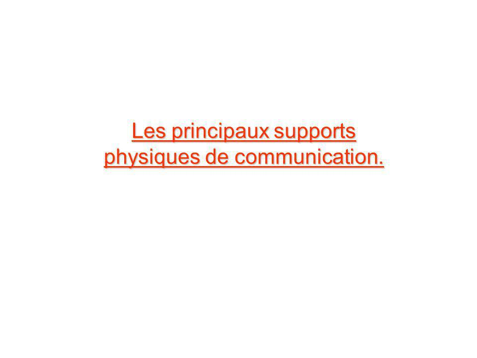 Les principaux supports physiques de communication.