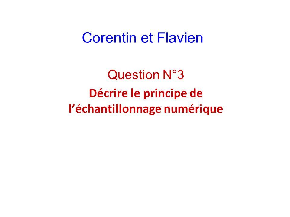 Question N°3 Décrire le principe de l'échantillonnage numérique