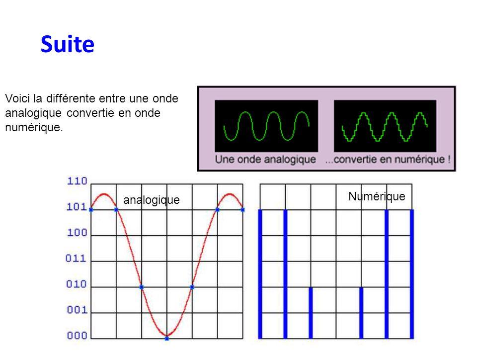 Suite Voici la différente entre une onde analogique convertie en onde numérique.