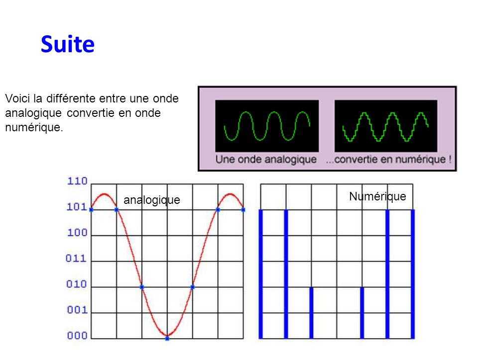 SuiteVoici la différente entre une onde analogique convertie en onde numérique.