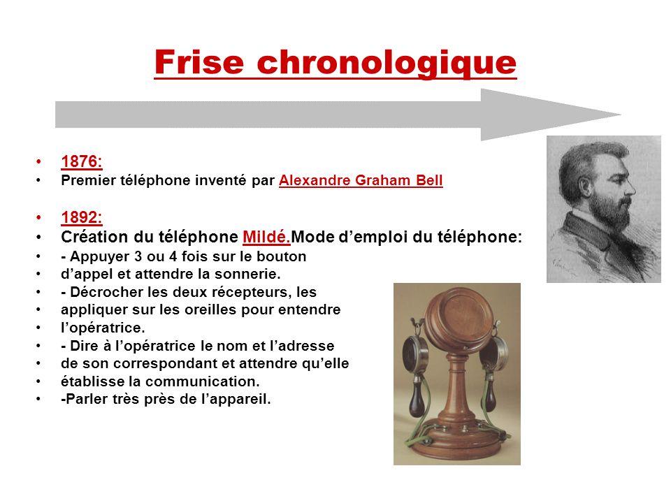 Frise chronologique 1876: 1892:
