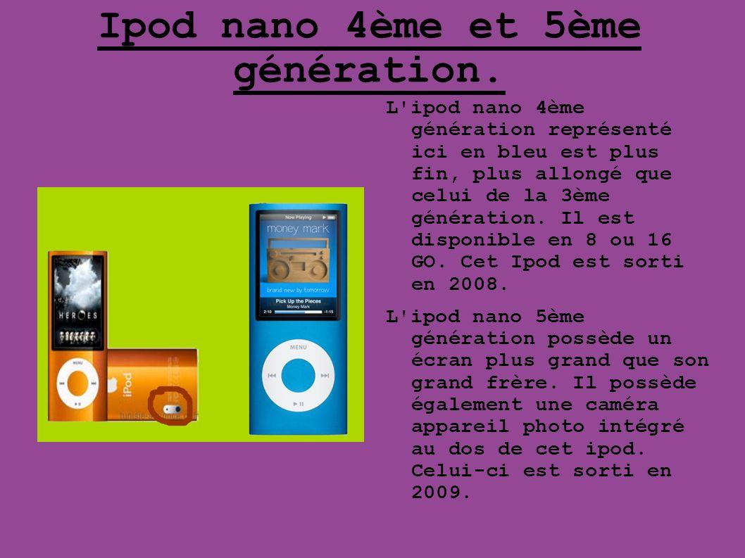 Ipod nano 4ème et 5ème génération.