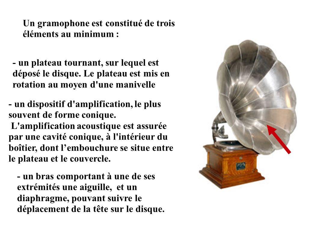 Un gramophone est constitué de trois éléments au minimum :