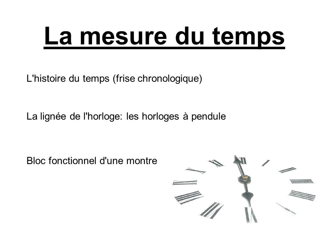 La mesure du temps L histoire du temps (frise chronologique)