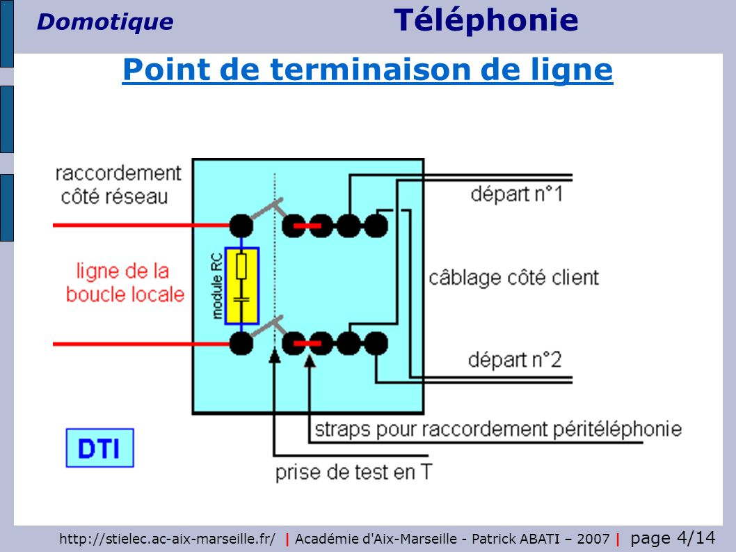 Point de terminaison de ligne