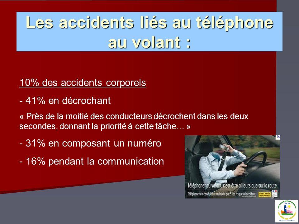 Les accidents liés au téléphone au volant :