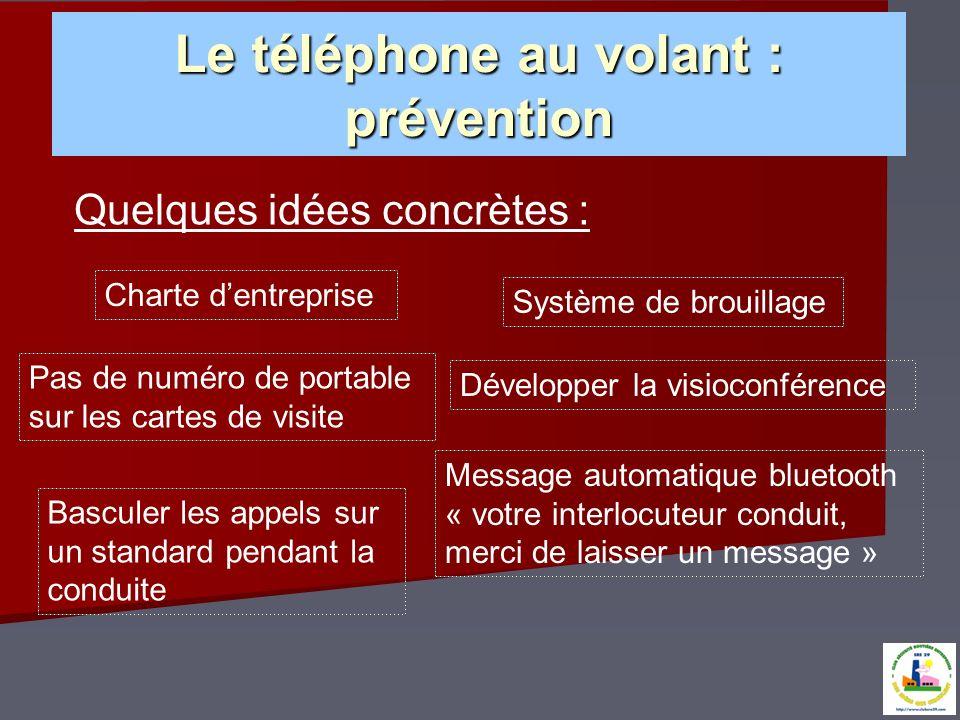 Le téléphone au volant : prévention
