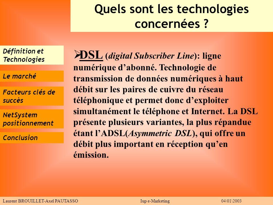 Quels sont les technologies concernées