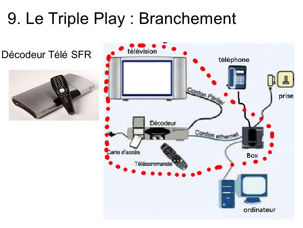 9. Le Triple Play : Branchement