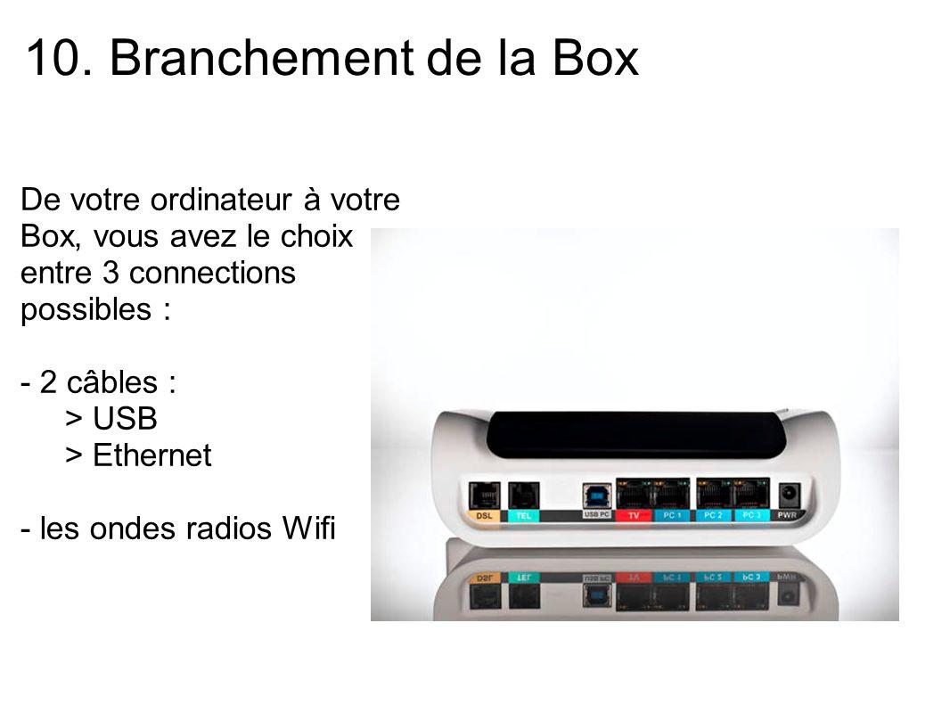 10. Branchement de la Box De votre ordinateur à votre Box, vous avez le choix entre 3 connections possibles :