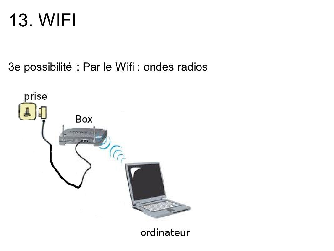 13. WIFI 3e possibilité : Par le Wifi : ondes radios