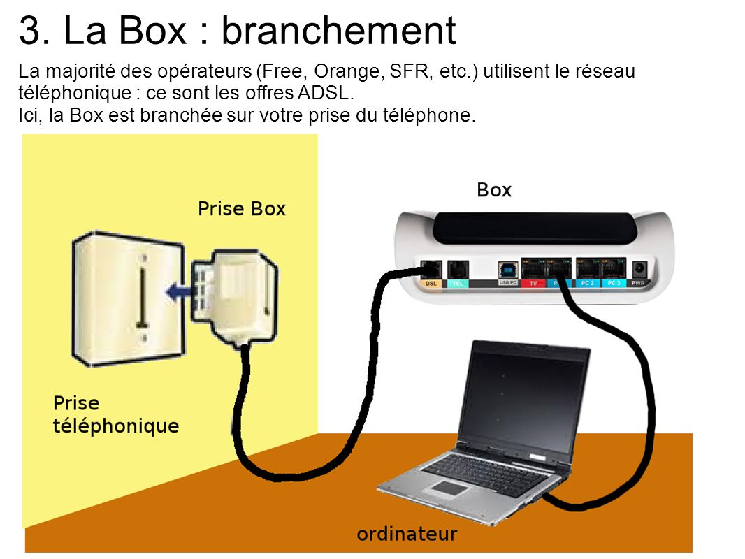 Prise telephone branchement cheap schema branchement horloge tableau electrique paris idee - Branchement livebox telephone ...