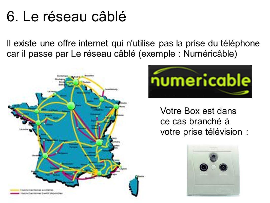 6. Le réseau câblé Il existe une offre internet qui n utilise pas la prise du téléphone car il passe par Le réseau câblé (exemple : Numéricâble)