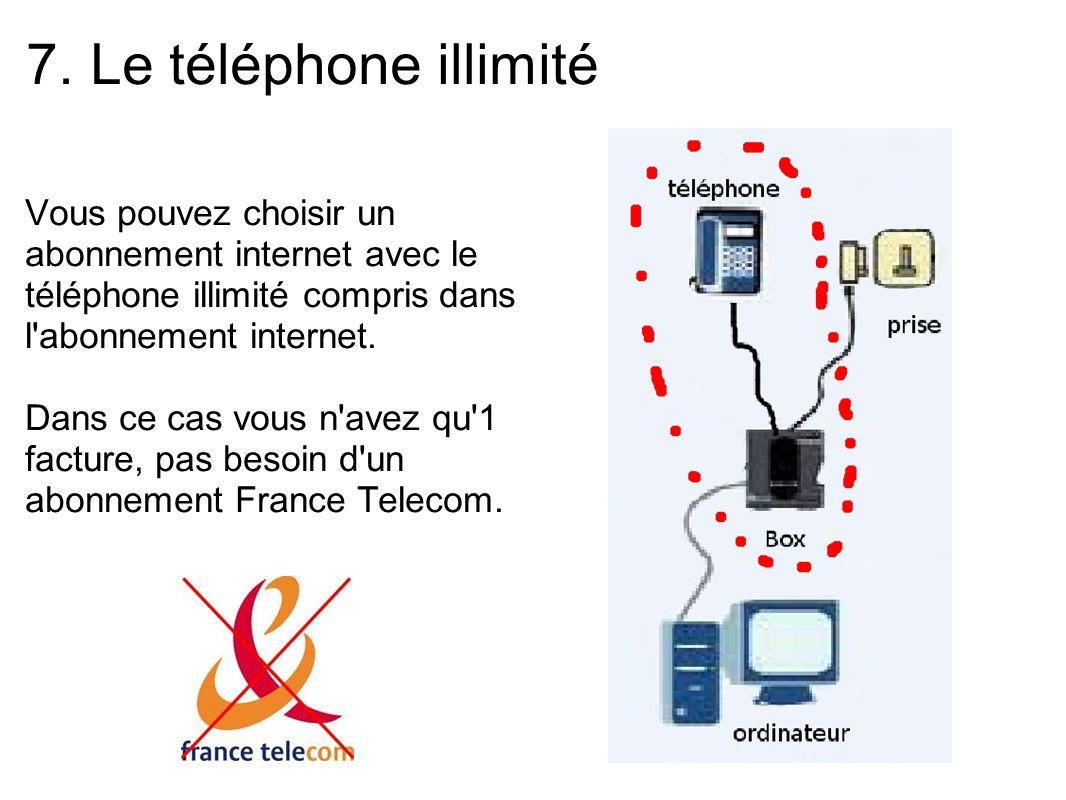7. Le téléphone illimité Vous pouvez choisir un abonnement internet avec le téléphone illimité compris dans l abonnement internet.