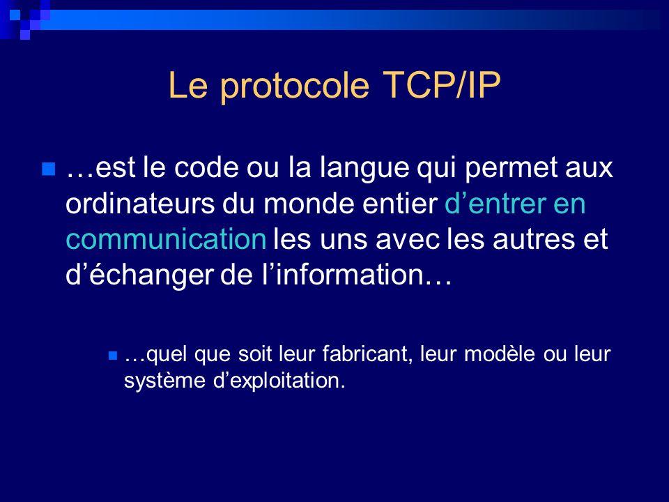 Le protocole TCP/IP